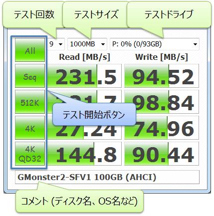 CrystalDiskMark 3.0 RC1