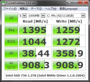 CrystalDiskMark3IntelSSD750-ja