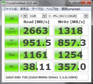 CrystalDiskMark4IntelSSD750-ja