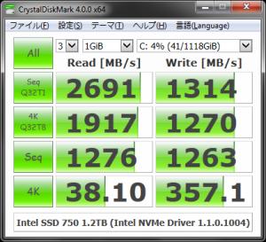 CrystalDiskMark4IntelSSD750Max-ja