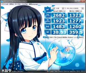 CrystalDiskMark 4.0.0